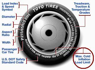 60-tire_measurements